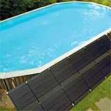 SunHeater Aboveground Pool Heating System, Includes Two 2' x 20' Panels (80 sq. ft.) – Solar Heater Made of Durable Polypropylene, Raises Temperature Up to 15°F – S421P, Black