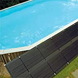 SunHeater Pool Heating System Two 2' x 20' Panels – Solar Heater for Inground and Aboveground Made of Durable Polypropylene, Raises Temperature, 6-10°F, S240U
