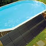 SunHeater WWS421P Heating System, Includes Two 2' x 20' Panels (80 sq. ft.) – Solar Heater for Aboveground Pools, Made of Durable Polypropylene, Raises Temperature Up to 15°F – S421P, Black