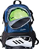 Athletico National Soccer Bag - Backpack for Soccer, Basketball & Football Includes Separate Cleat and Ball Holder (Blue)